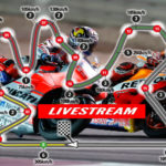 Livestream MotoGP Losail 2021 Qatar