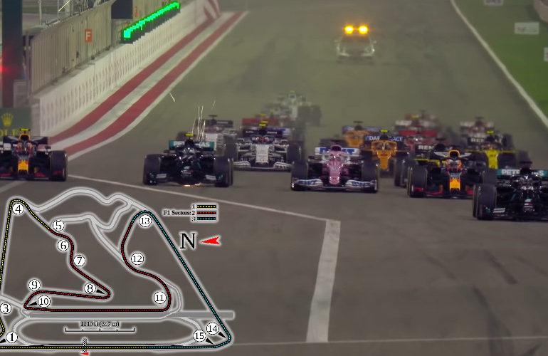 Programma Formule 1 Grand Prix Bahrein 2021