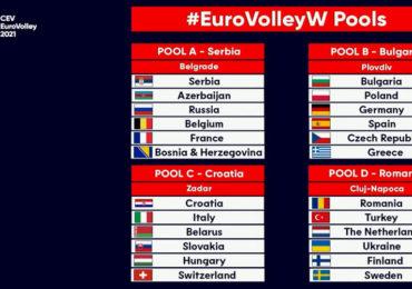 Loting EK Volleybal (dames) 2021