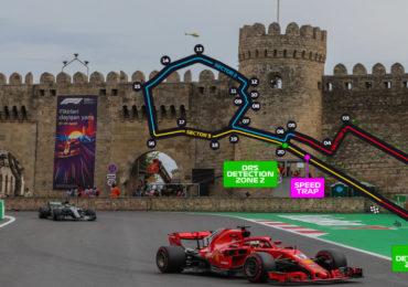 Programma Grand Prix Azerbeidzjan 2021