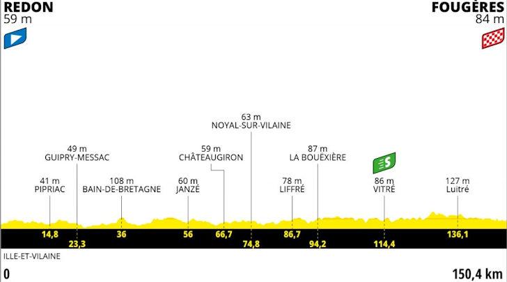 Vierde etappe Tour de France
